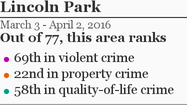 More Lincoln Park crime »