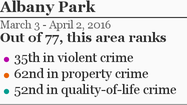 More Albany Park crime »