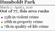 More Humboldt Park crime »