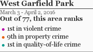 More West Garfield Park crime »