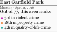 More East Garfield Park crime »