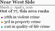 More Near West Side crime »