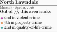 More North Lawndale crime »