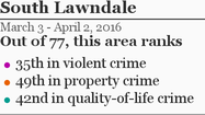 More South Lawndale crime »