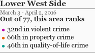 More Lower West Side crime »