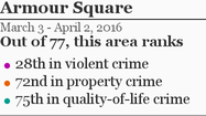 More Armour Square crime »