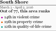 More South Shore crime »