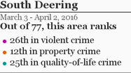 More South Deering crime »