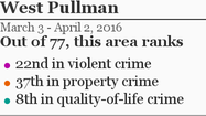 More West Pullman crime »