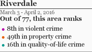 More Riverdale crime »