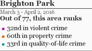 More Brighton Park crime »