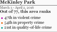 More McKinley Park crime »