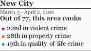 More New City crime »