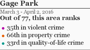 More Gage Park crime »