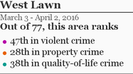 More West Lawn crime »