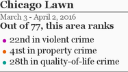 More Chicago Lawn crime »