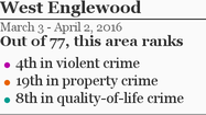 More West Englewood crime »