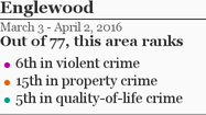 More Englewood crime »
