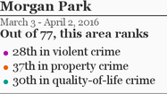 More Morgan Park crime »