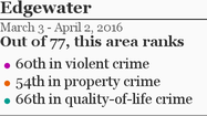 More Edgewater crime »