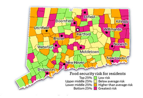 Food security risk