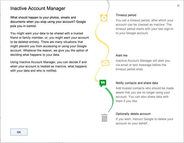 "Google's ""Inactive Account Manager"" helps you get your digital affairs in order before you die."
