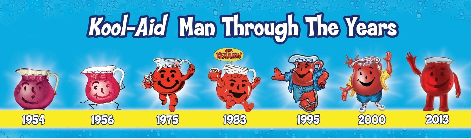 Kool-Aid Man through the years - LA Times