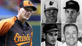 Five for Friday: Best closers in Orioles history