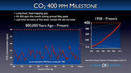 "<span style=""font-family: arial, sans-serif; font-size: 13px;"">On May 9, the daily mean concentration of carbon dioxide in the atmosphere of Mauna Loa, Hawaii, surpassed 400 parts per million (ppm) for the first time since measurements began in 1958.</span>"
