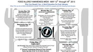 Activities for Food Allergy Awareness Week