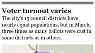 "A Los Angeles Times analysis of election data found sharp geographic disparities when it comes to<a href=""http://www.latimes.com/news/local/la-me-mayor-turnout-20130515-big-dto,0,1068221.htmlstory""> voter turnout in March's primary election.</a>"