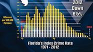 Florida crime rate
