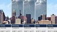 Humidity, highs around 80 forecast Monday with rain, storm chances