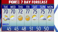 Fox CT Forecast: Strong Storms Tuesday, Warm Weather Returns Wednesday