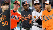 Five Orioles stats that stand out