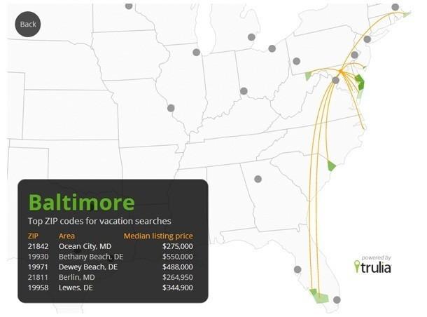 baltimore city zip codes