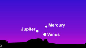 Venus, Jupiter, Mercury making rare conjunction at twilight