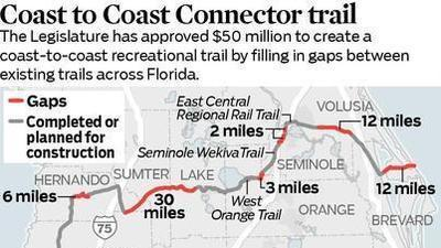 After veto, Florida coast-to-coast bike trail boosters look for other sources of money
