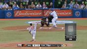 Jays beat Gausman, Orioles [Video]