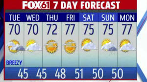 Fox CT Forecast: Clearing Sunday Sets Up Warm Memorial Day