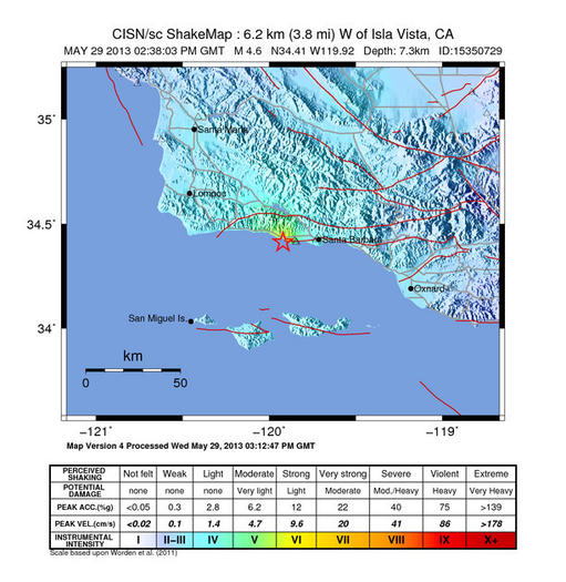 Santa Barbara earthquake