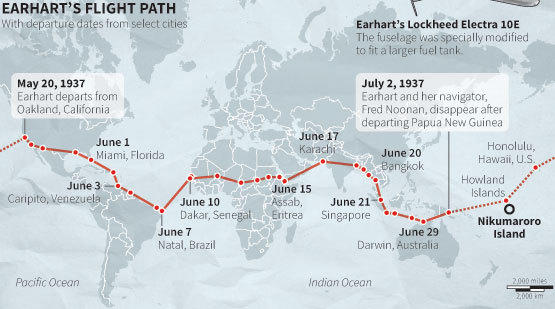 Map tracing Amelia Earhart's flight path in 1937 and Nikumaroro where researchers believe they have found the wreckage of her plane.