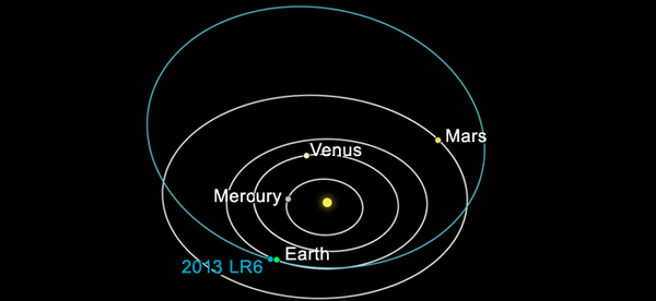 This illustration shows the path of the small asteroid 2013 LR6, which passed safely within 65,000 miles of Earth on Friday.