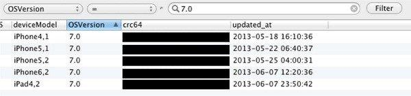 Server logs indicate someone has been testing new versions of the iPhone and iPad.