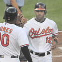 Robert Andino, Adam Jones