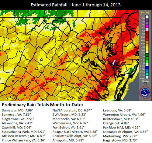 Up to 8 inches is estimated to have fallen across much of Central Maryland in the first half of June, according to this National Weather Service graphic.