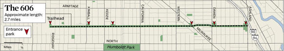 A map of the Bloomingdale Trail, which will run along Bloomingdale Avenue from Ashland Avenue to Ridgeway Avenue.