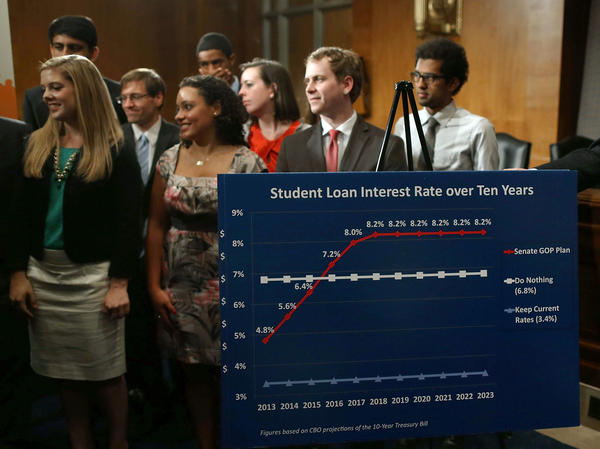 Students protest an increase in federal student loan rate