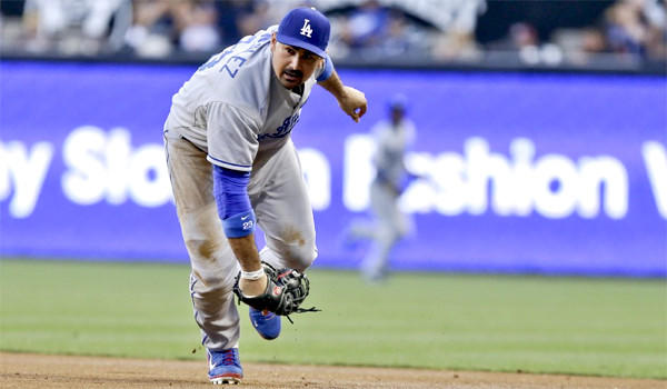 First baseman Adrian Gonzalez has committed seven of the Dodgers' 54 errors this season.