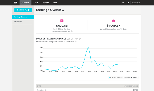 Display of an earnings report generated by Fullscreen.